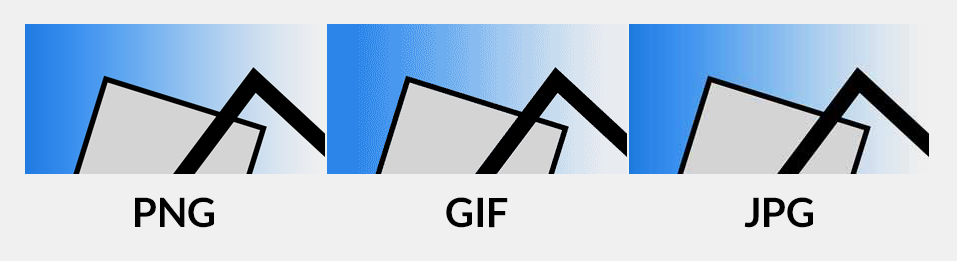 File Types